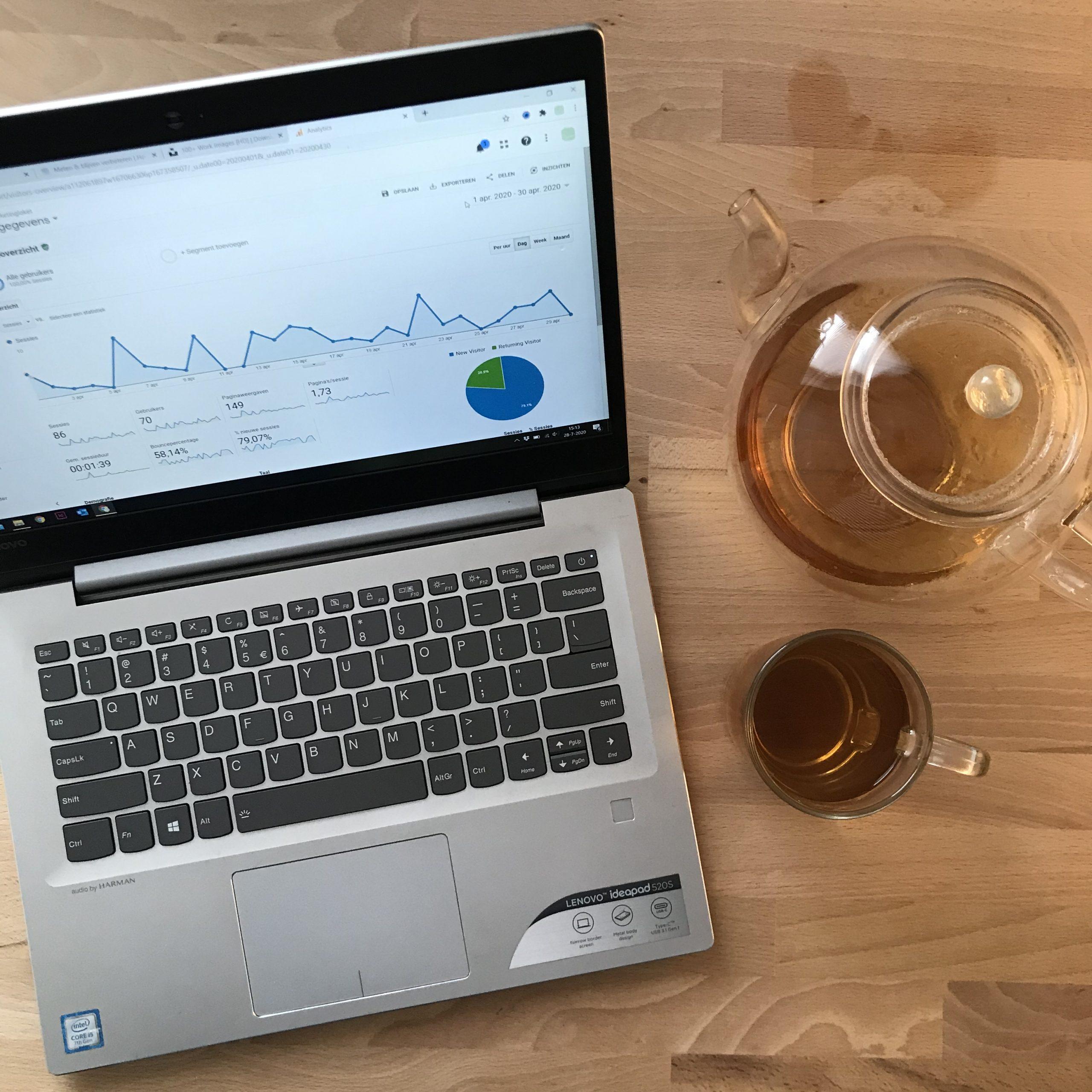 Website resultaten meten